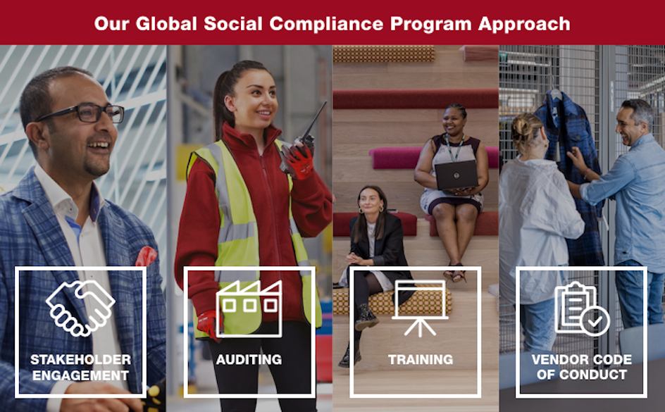 TJX's Global Social Compliance Program is inspired by the United Nations Guiding Principles on Business and Human Rights.