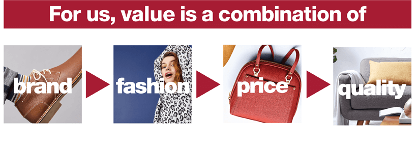 For us, value is a combination of Brand, Fashion, Price, and Quality.